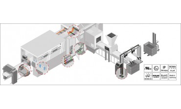 Food proccessing & packaging